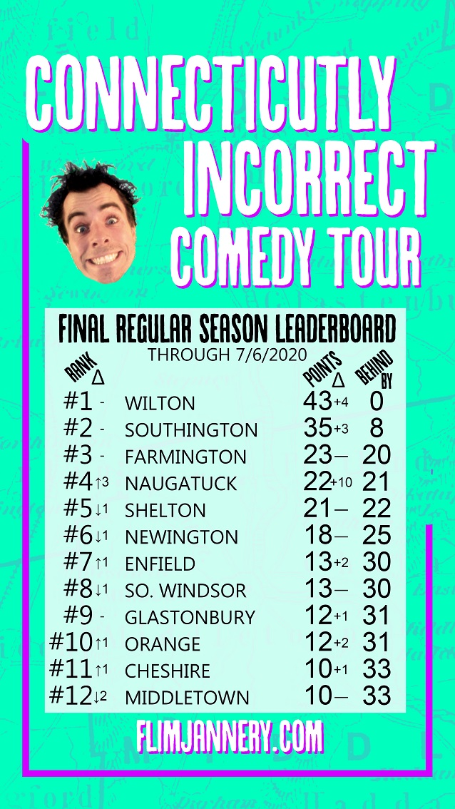 connecticutly incorrect comedy with flim jannery