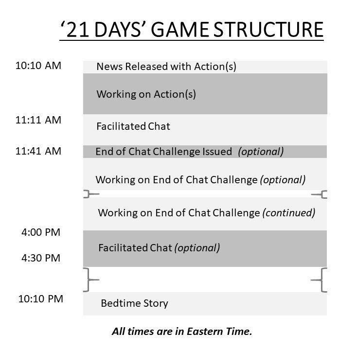 21days-game-structure